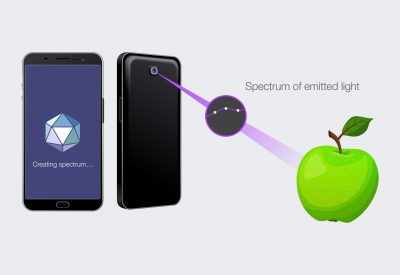 How,Molecular,Sensing,Smartphone,Technology,Works,To,Scan,And,Analyze
